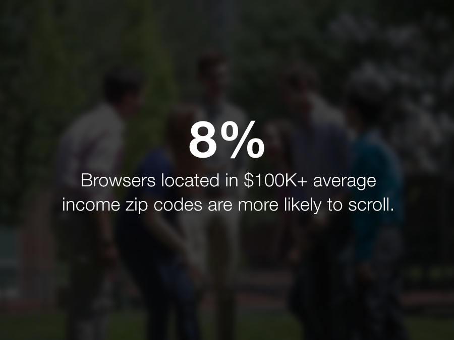 addthis-q2-scrolling-browsers-zip-code