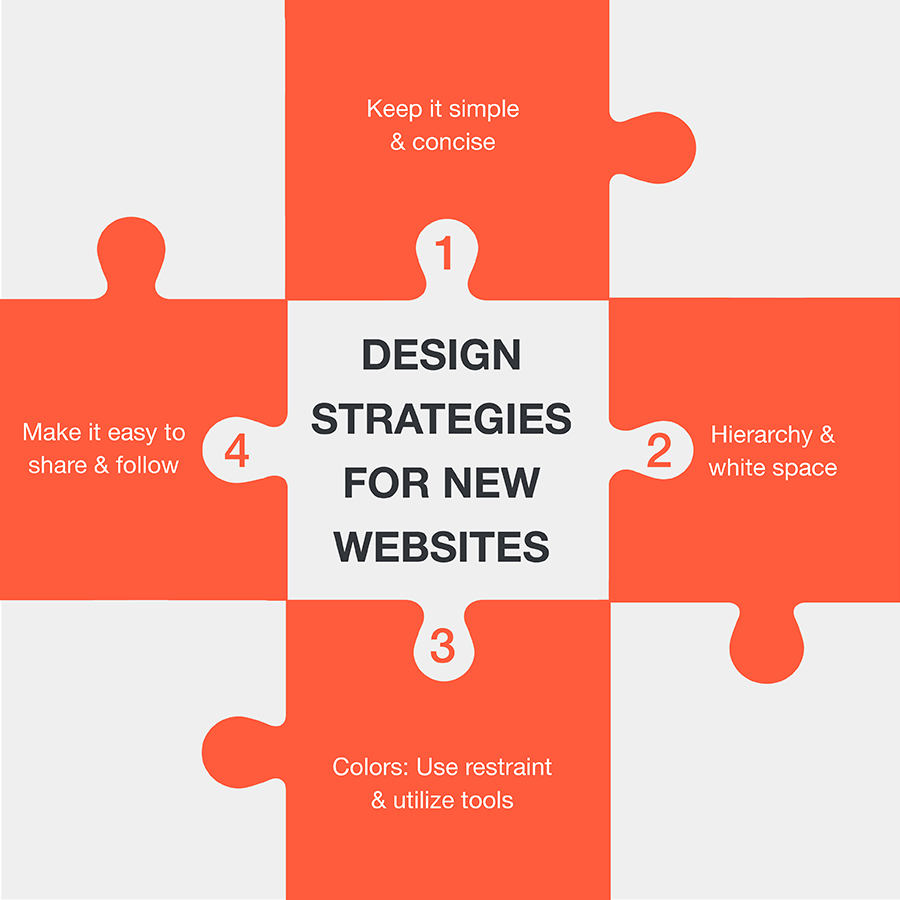 8 Basic Design Tips for New Websites