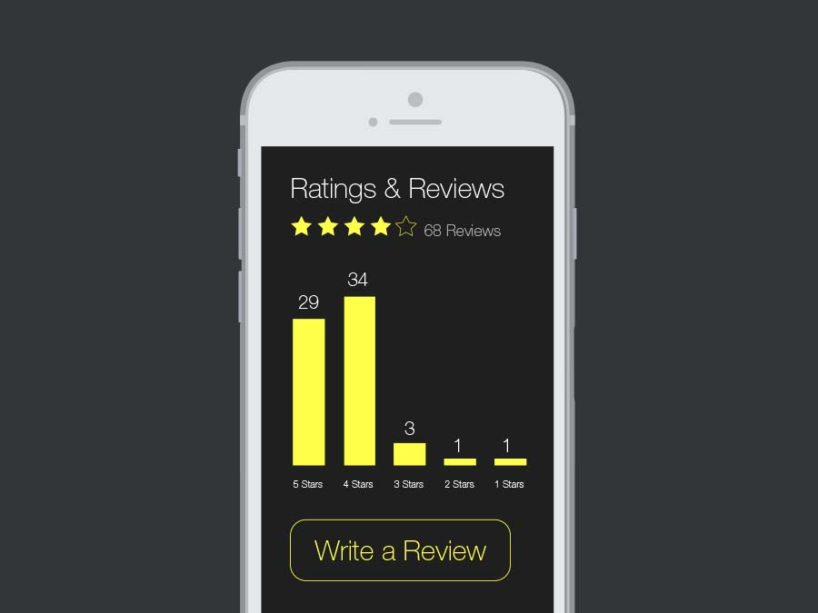 addthis-online-reviews