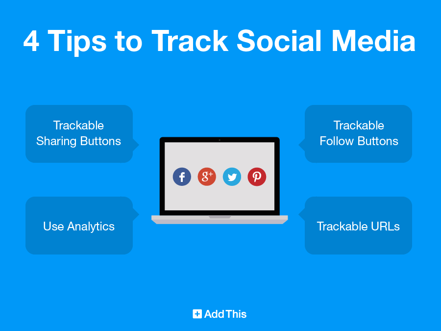 4 Tips to Track Social Media Better Using AddThis