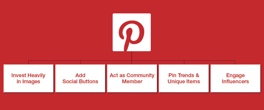 addthis-pinterest-guide-2014