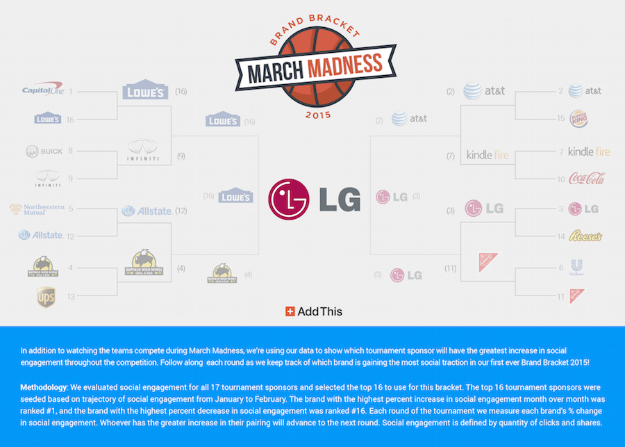 march-madness-bracket-graphic-2015-winner