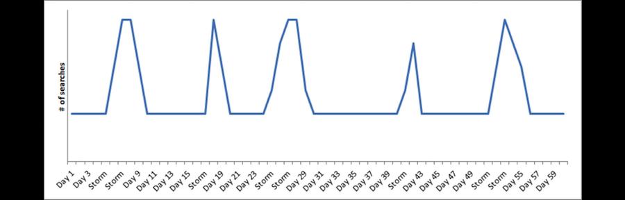 data-pattern-1