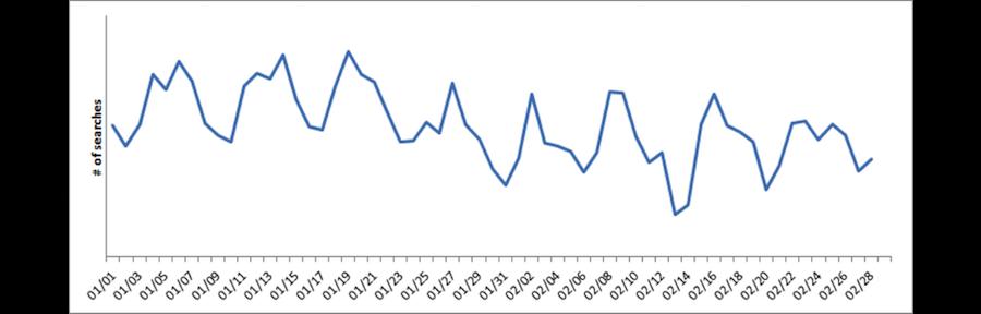 data-pattern-2