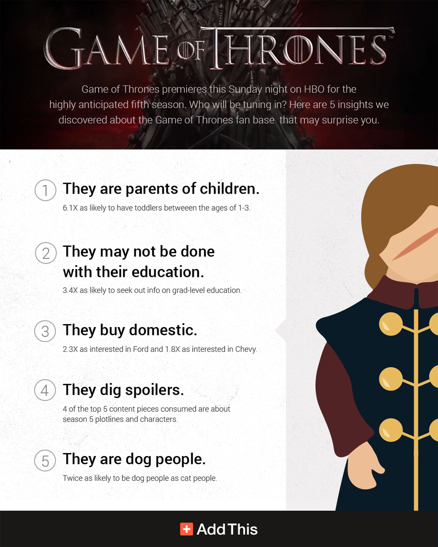 game-of-thrones-infographic
