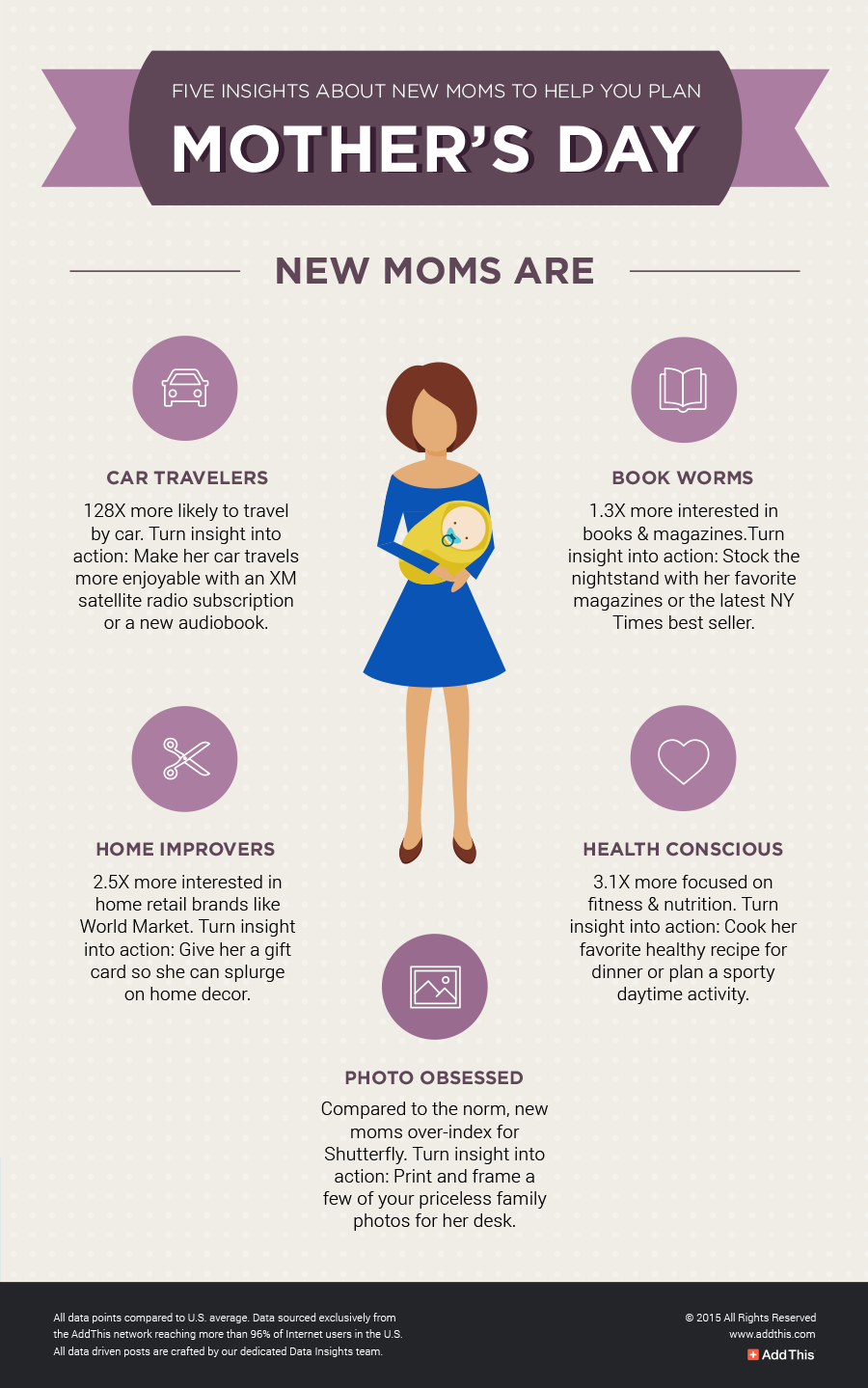 addthis-mothers-day-infographic-2015