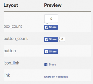 Facebook Share button options
