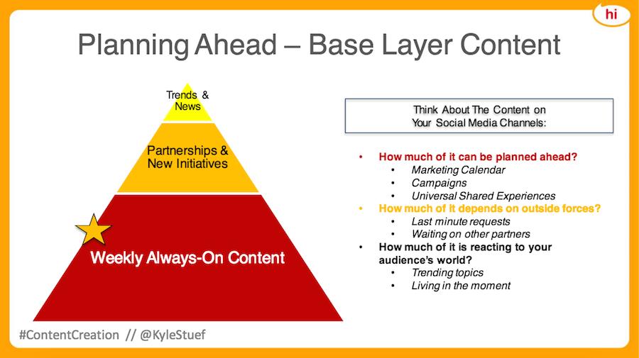 social media content pyramid