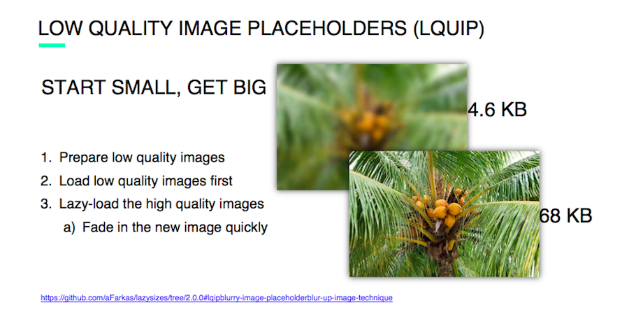 image placeholders