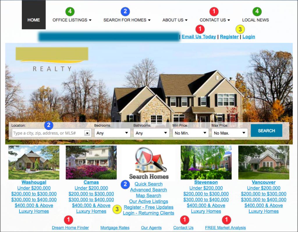 realty listings