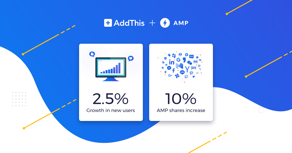 AddThis-AMP-Case-Study