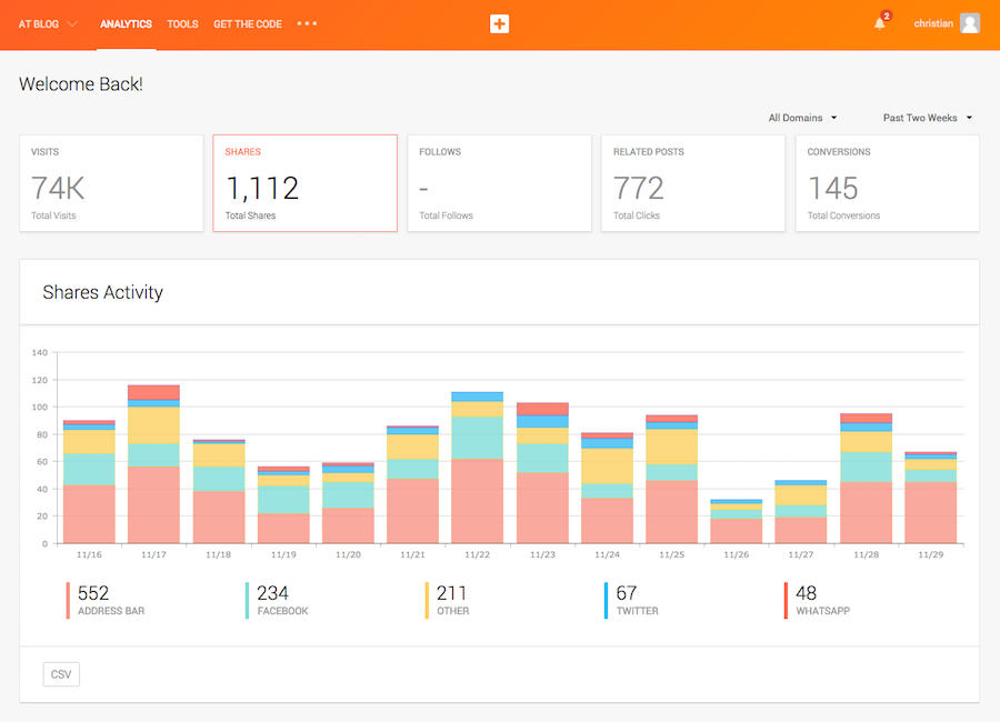 sharing-analytics-view
