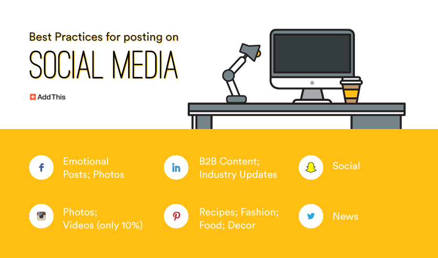 Create An Effective Social Media Strategy In 6 Simple Steps Addthis