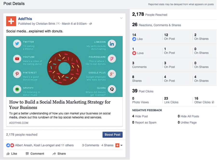 what marketers need to know about facebook reactions addthis